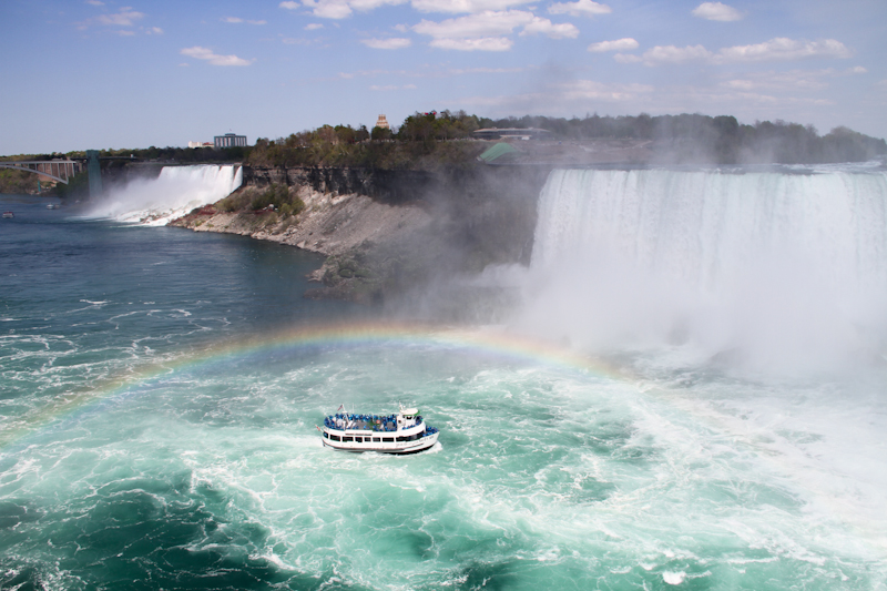 Guide to visiting Niagara Falls